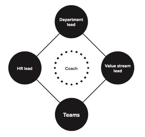governance model.jpg