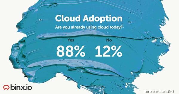 Binx-Cloud-Survey-Using-cloud-adoption-2018