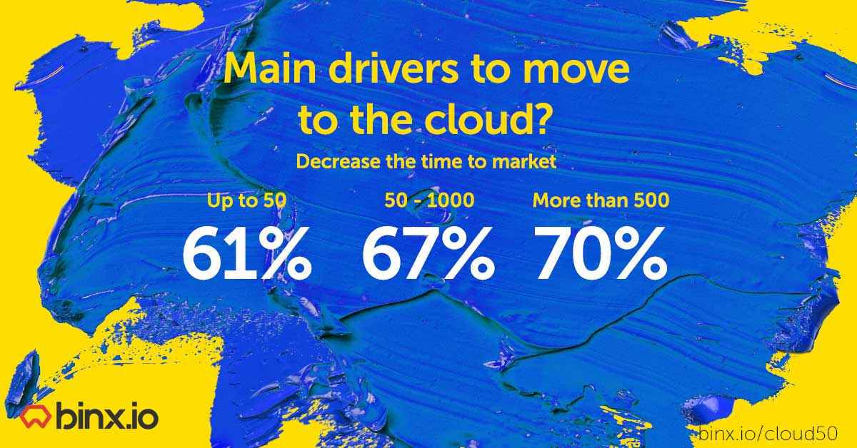 binx-cloud-survey-drivers-to-move-to-cloud