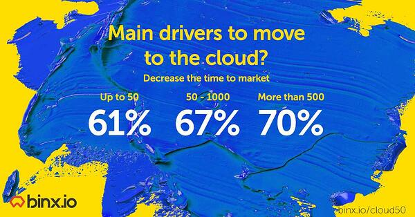 binx-cloud-survey-drivers-to-move-to-cloud