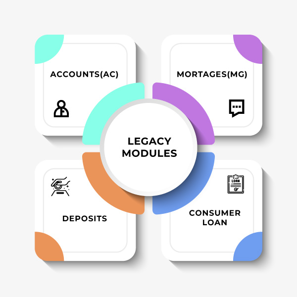 Legacy-Modules