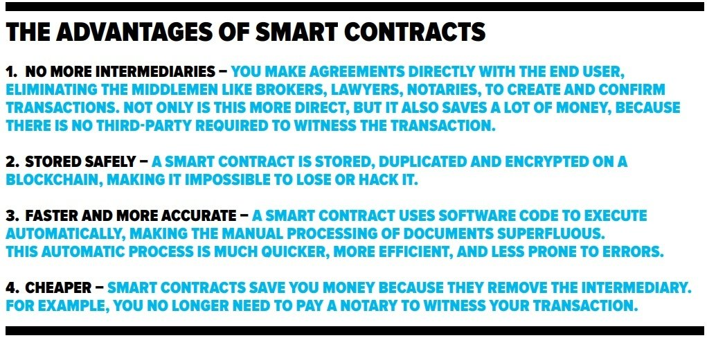 The Advantages of Smart Contracts