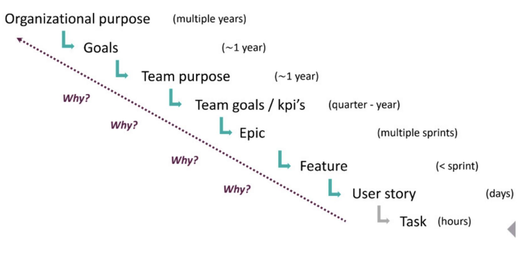 XPM Autonomous Leader Blogpost